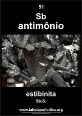 presença do elemento em minerais