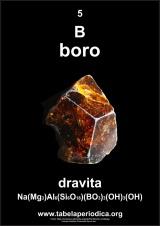 mineral que contém boro em sua composição