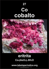 mineralogia do cobalto