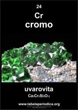mineralogia do crômio