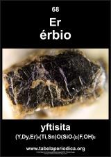mineral que contém o elemento érbio em sua composição
