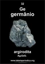 mineralogia do elemento