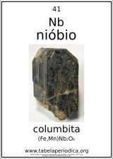 geologia do eleento nióbio