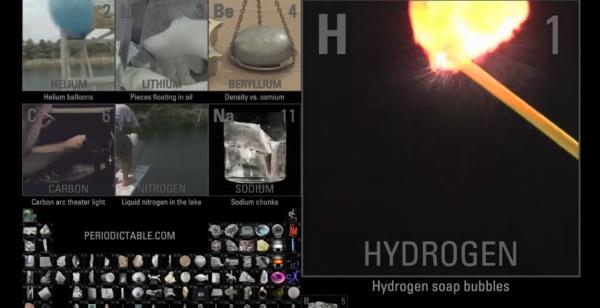 Todos elementos em um único vídeo