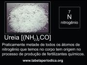 nitrogênio em fertilizantes