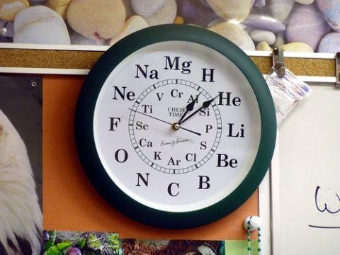 Relógio com elementos