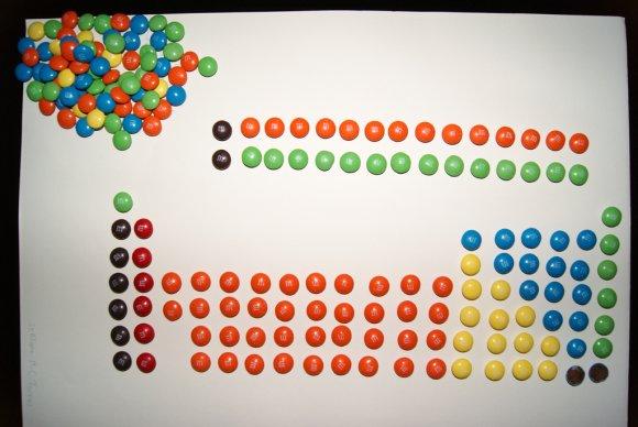 doces coloridos para compor uma tabela