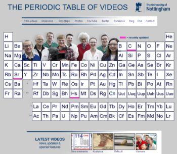 captura de tela do periodic videos