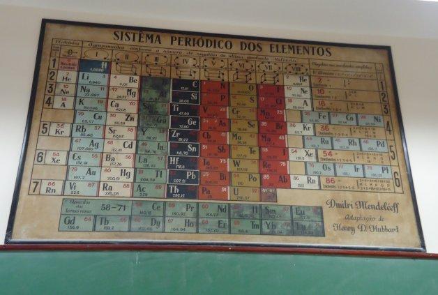 sala da química na UFRJ