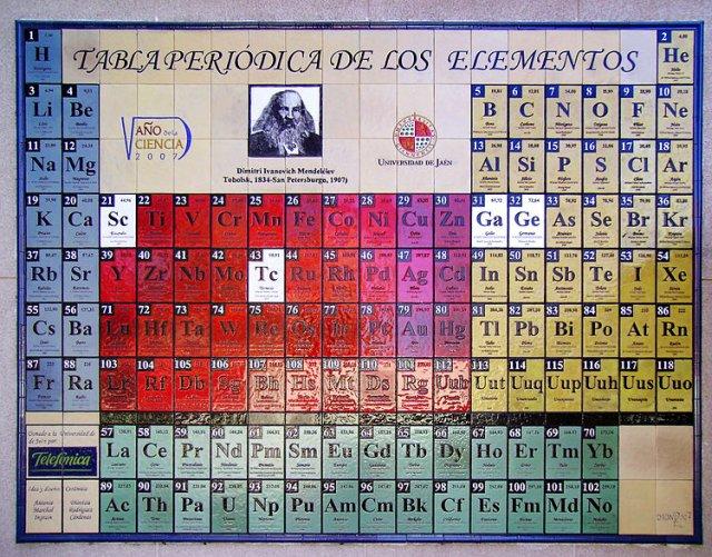 azulejos compondo uma tabela de elementos