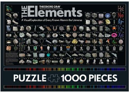quebra cabeças com os elementos
