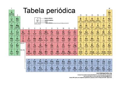 Tabela completa 5 algarismos v1 - colorida THUMB