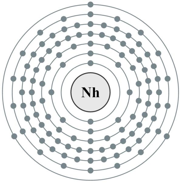 Nihônio