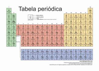 tabela dos elementos químicos completa