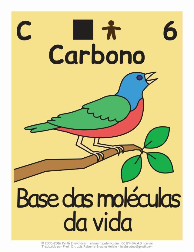 Utilidade do elemento carbono e onde pode ser encontrado