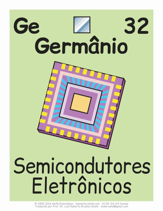 usos cotidianos do elemento químico germânio