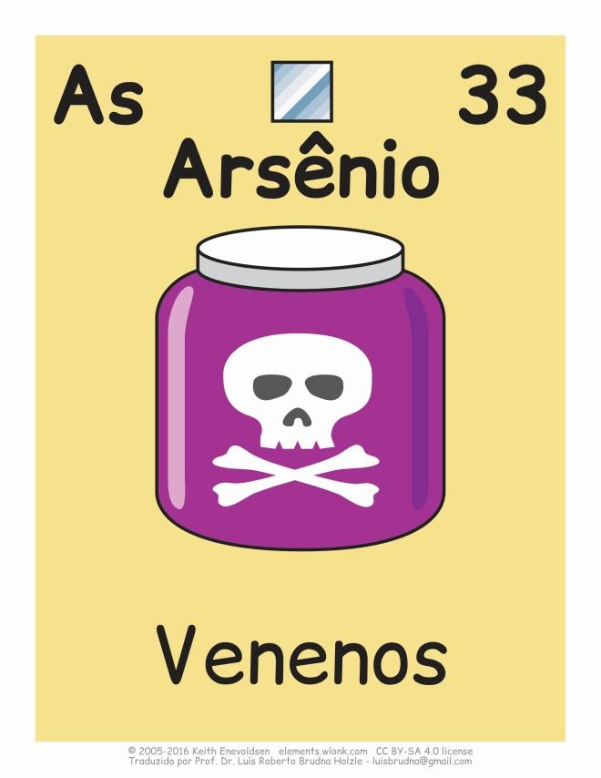 utilidades cotidianas do arsênio