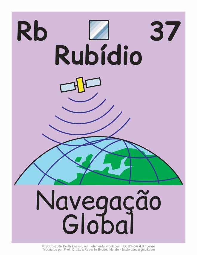 dia a dia do rubídio