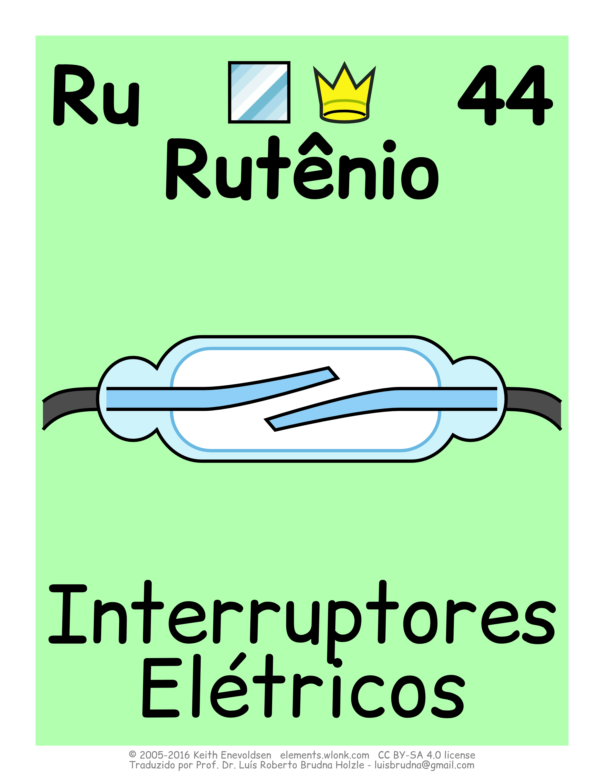 Aplicação do rutênio no cotidiano e na indústria química | Tabela Periódica