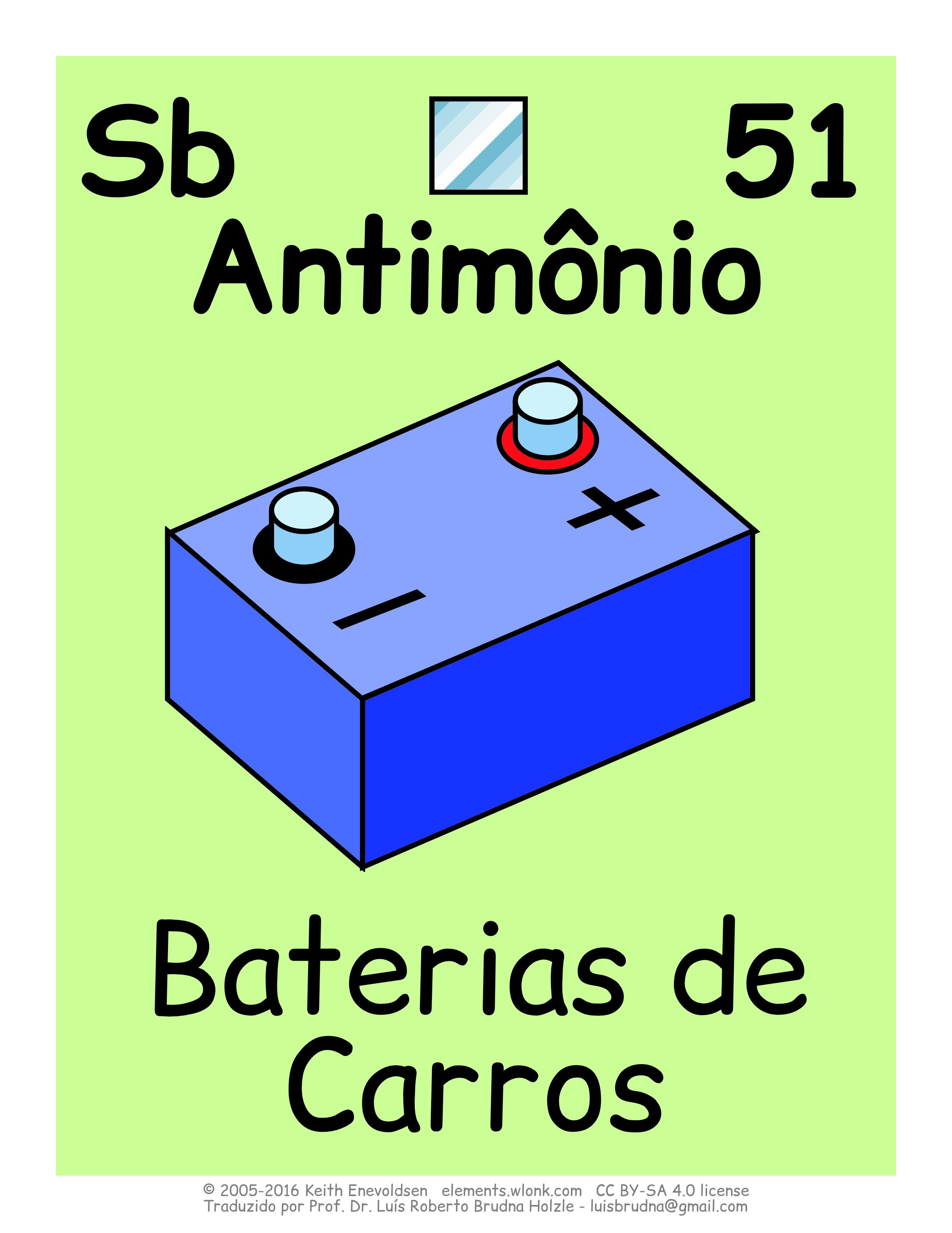 Usos no cotidiano e ocorrência do antimônio | Tabela Periódica