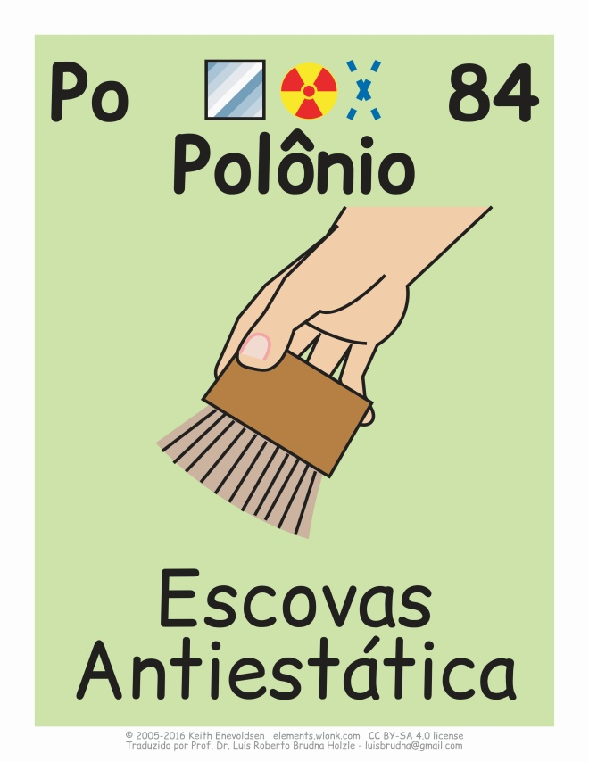 Usos do elemento polônio no cotidiano
