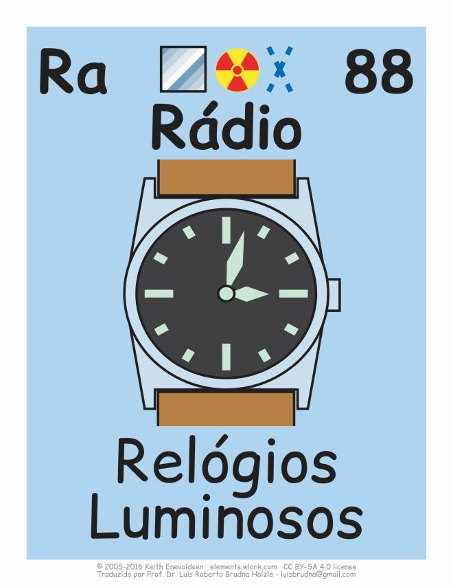 Rádio – aplicações do elemento na indústria e no cotidiano