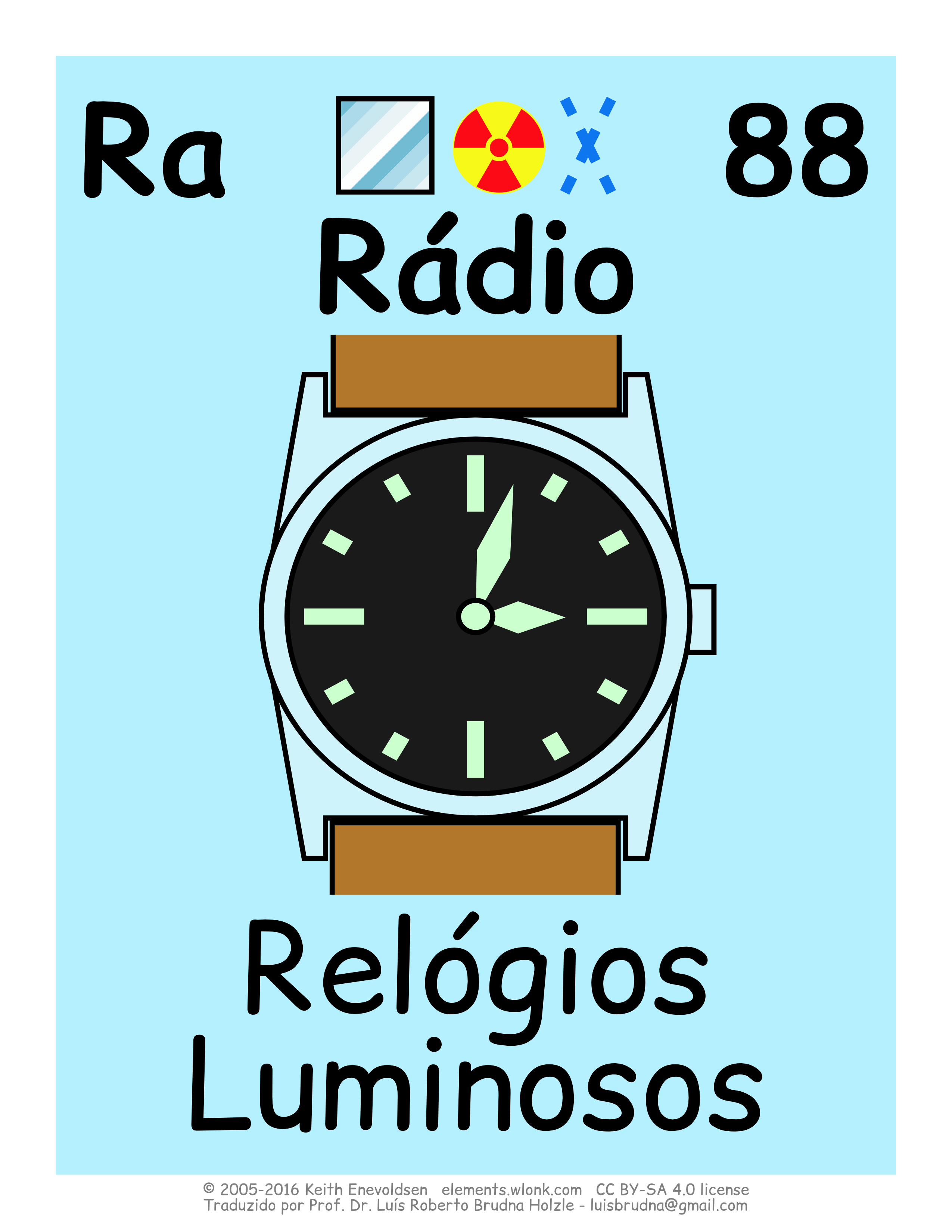 Radio Aplicacoes Do Elemento Na Industria E No Cotidiano Tabela