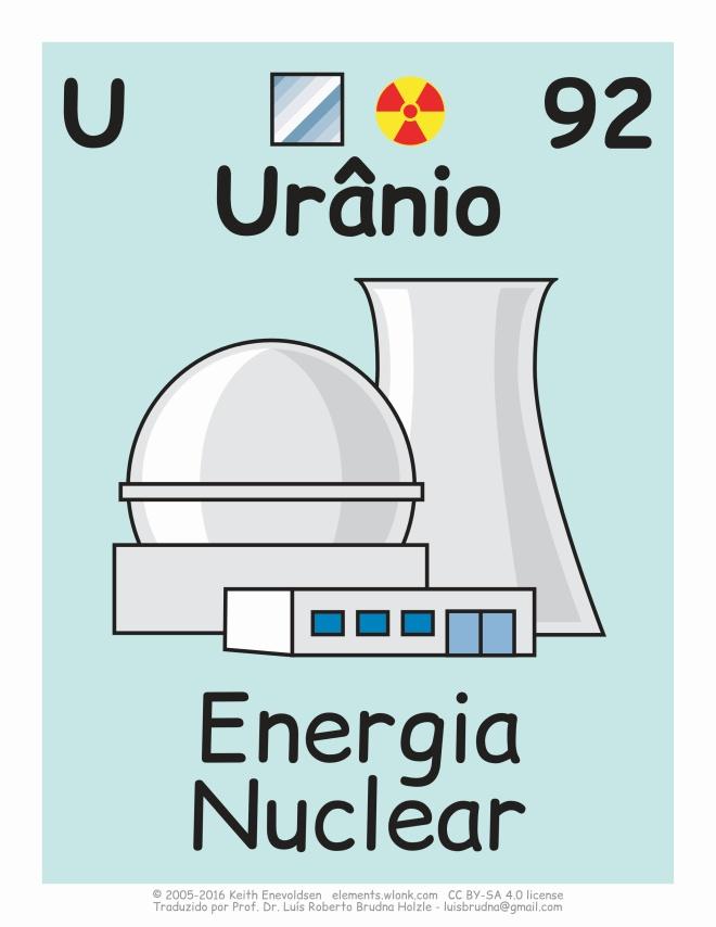 Urânio – usos do elemento no cotidiano e na indústria
