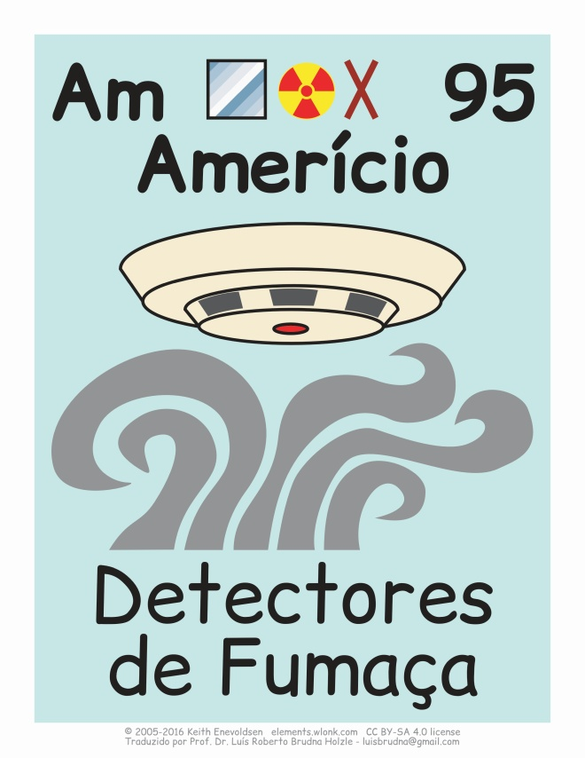 Amerício – usos do elemento químico