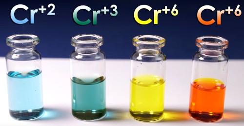 Crômio – demonstração de reações e propriedades