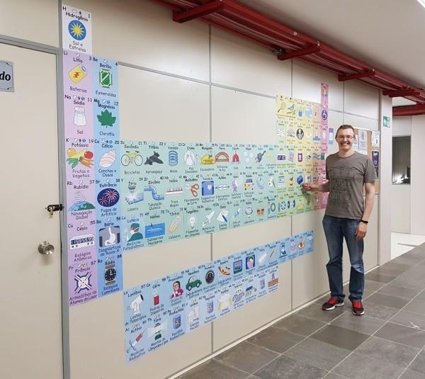 Tabela periódica gigante para imprimir – com os usos dos elementos químicos