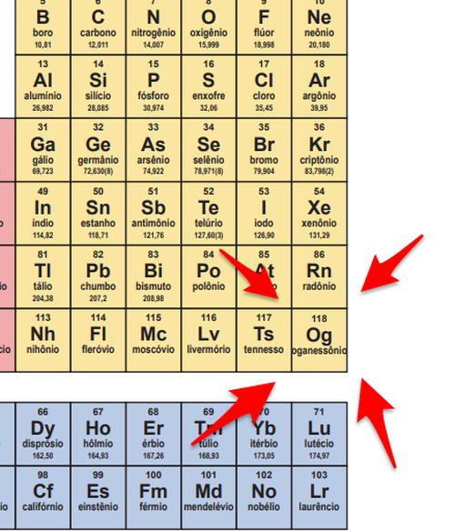 localização do elemento oganessônio na tabela periódica