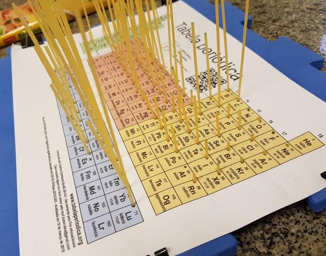 Tabela periódica com massa – atividade para sala de aula