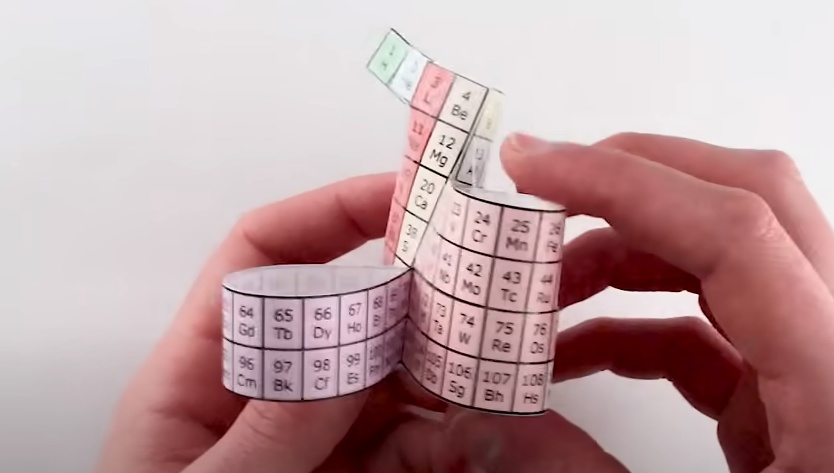 Diversas formas de organizar a Tabela Periódica